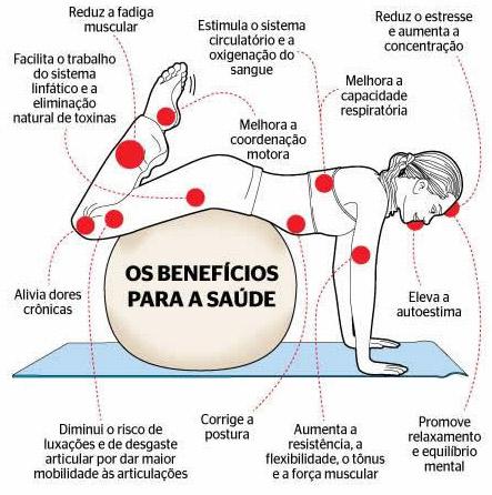pilates-beneficios-1